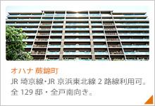 JR埼京線・JR京浜東北線2路線利用可。全129邸・全戸南向き。「オハナ 蕨錦町」